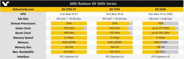 Radeon, RX 5500M, RX 5500, RX 5500 XT, AMD
