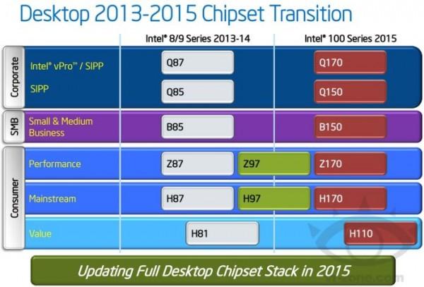Intel 100 Series