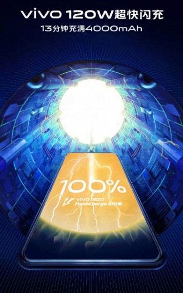 Vivo Super FlashCharge 120 Вт