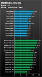 25 процессоров от AMD и Intel