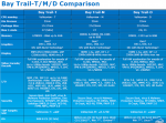 Платформа Intel Bay Trail: спецификации и разновидности