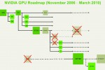 Roadmap GF100