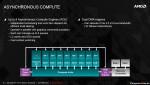 AMD Radeon R9 290X