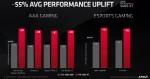 Radeon RX 5600 XT, AMD