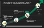 AMD Roadmap 2013/14,