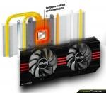 ASUS GeForce GTX 670 DirectCU II 4GB