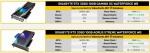 Gigabyte GeForce RTX 3080 Gaming OC WaterForce WB