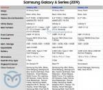 Galaxy A10, Galaxy A30, Galaxy A50, Samsung Electronics