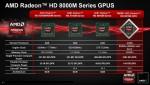 AMD Radeon HD 8970M