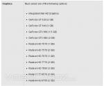 Radeon HD 8570 и HD 8760