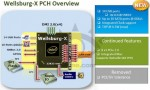 Intel, Haswell-E