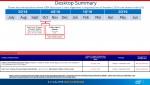 Core i9-9900K, 9700K, 9600K