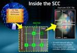 Слайд с конференции Intel, объясняющий архитектуру SCC