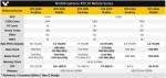 GeForce, RTX 2060 Mobile, RTX 2070 Mobile, RTX 2080 Mobile
