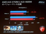 AMD Radeon HD 8970M и MSI GX70 Gaming Series