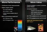 AMD Radeon HD 7770, HD 7750