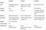 Модельный ряд моноблоков ASUS ET2400