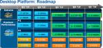 Intel Ivy Bridge-E