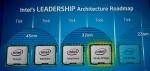 Процессоры Intel Ivy Bridge