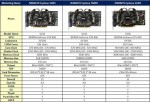 Спецификации видеокарты MSI N450GTS Cyclone
