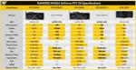 NVIDIA GeForce RTX 3070 Ti, GA104-400
