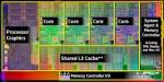 Процессор Intel Sandy Bridge